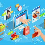 Benefits of Indulging in Online Shopping